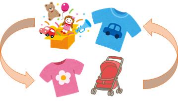 子供服・ベビーカー・おもちゃなどの子供用品の譲り合い
