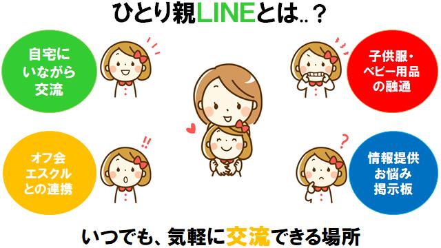 オンラインサークル「ひとり親LINE」 2020年1月 活動報告