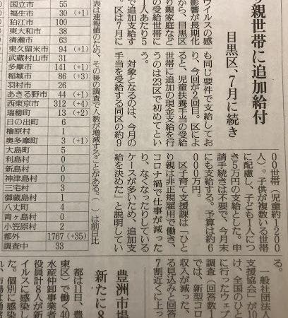 目黒区 ひとり親世帯に追加給付(緊急要望・読売新聞)