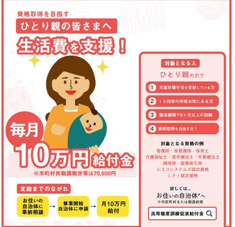 資格取得を目指すひとり親の生活費10万円・家賃4万円を支援