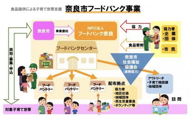 お米1世帯あたり5kgを配布(奈良市)